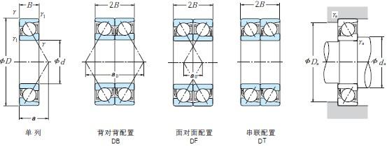 NSK 7209C Bearing,7209C - Shanghai OKing Trading Co ,Ltd